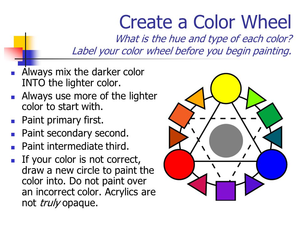 Create a Color Wheel What is the hue and type of each color.