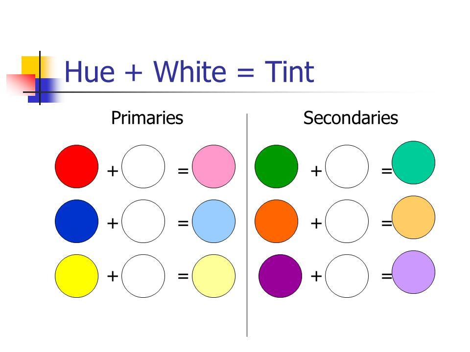 Hue + White = Tint Primaries + = Secondaries + =