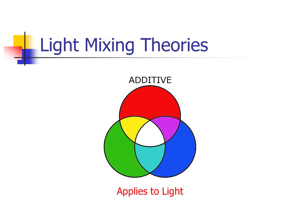 Light Mixing Theories Applies to Light