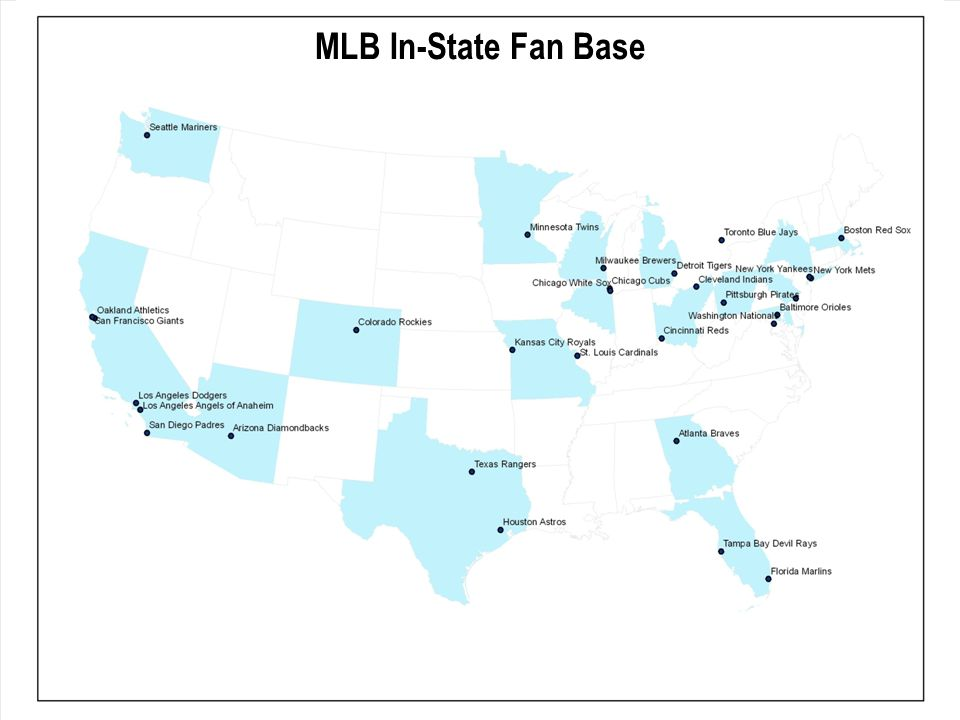 MLB In-State Fan Base