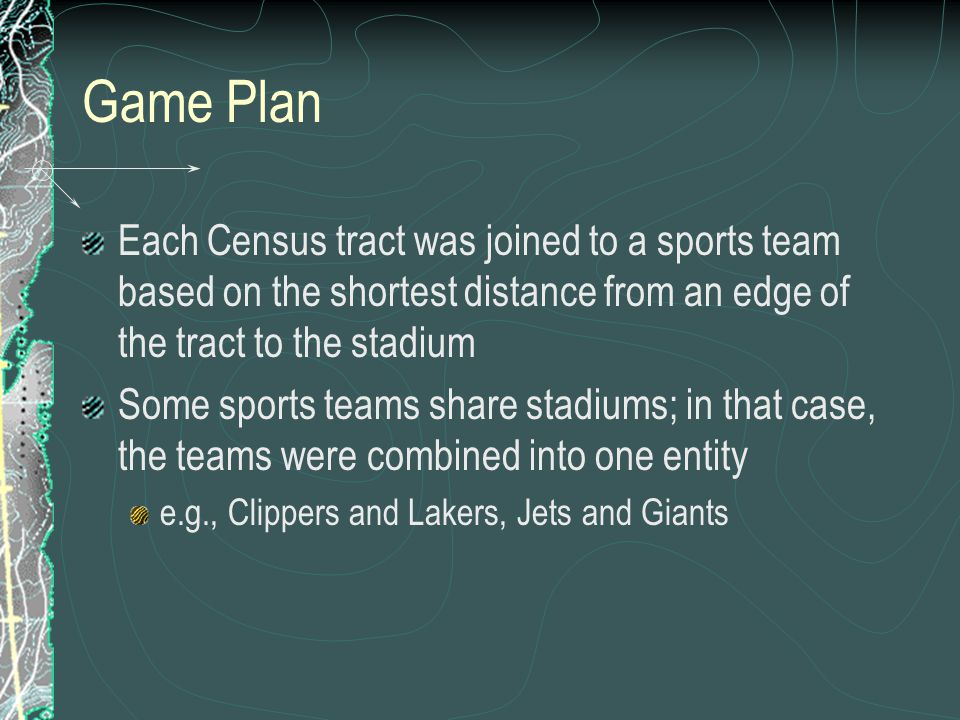 Game Plan Each Census tract was joined to a sports team based on the shortest distance from an edge of the tract to the stadium Some sports teams shar
