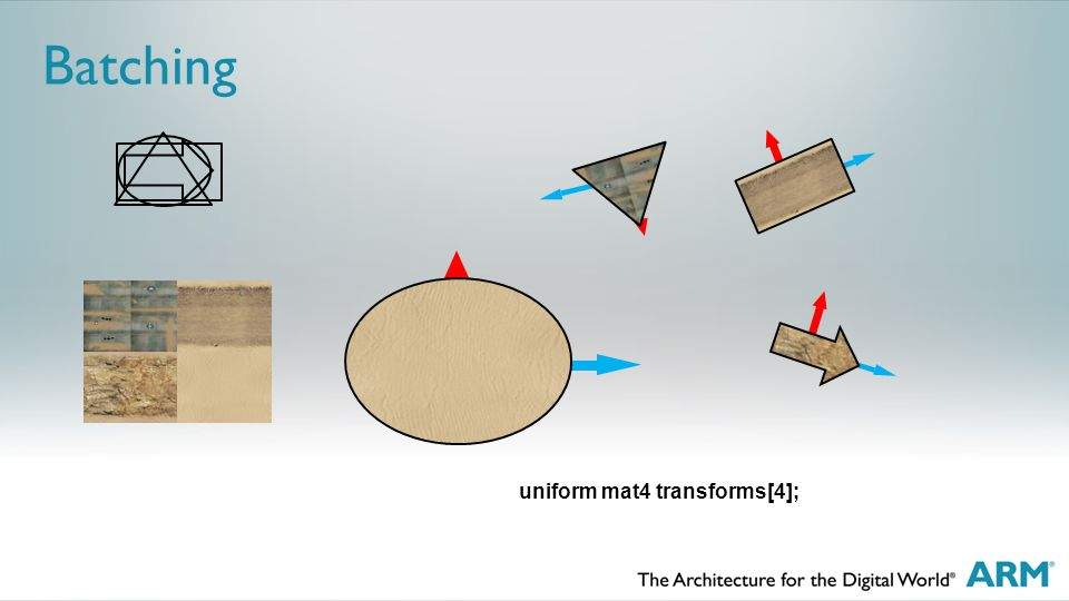 uniform mat4 transforms[4];