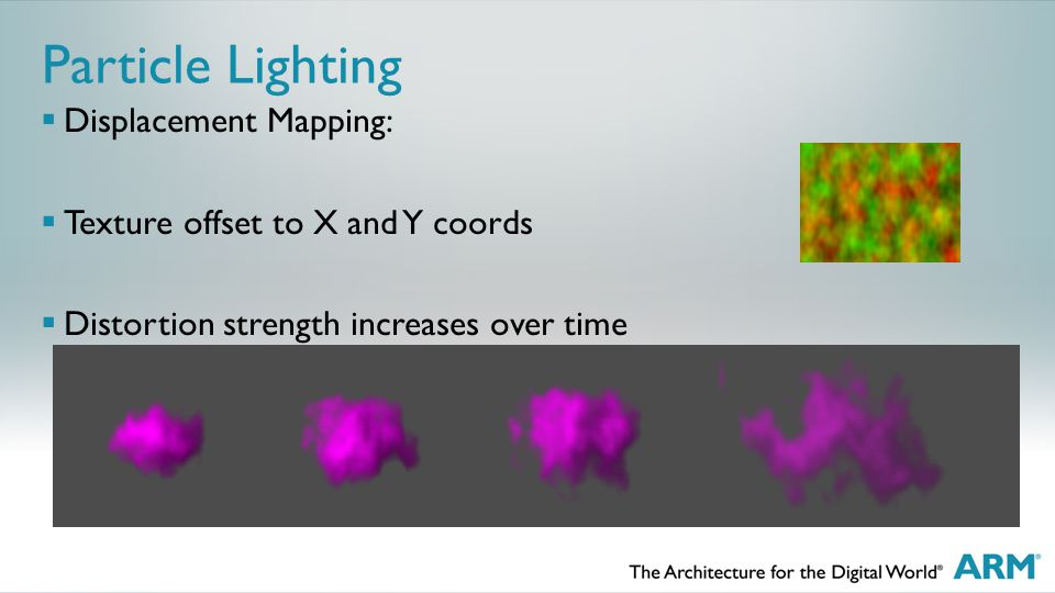 Particle Lighting  Displacement Mapping:  Texture offset to X and Y coords  Distortion strength increases over time