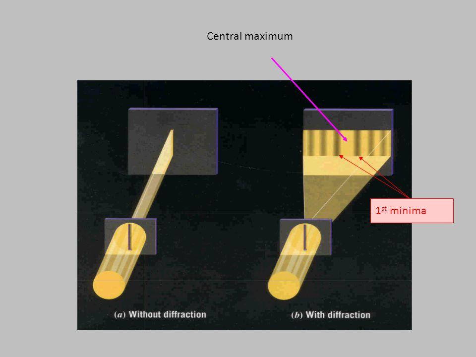1 st minima Central maximum