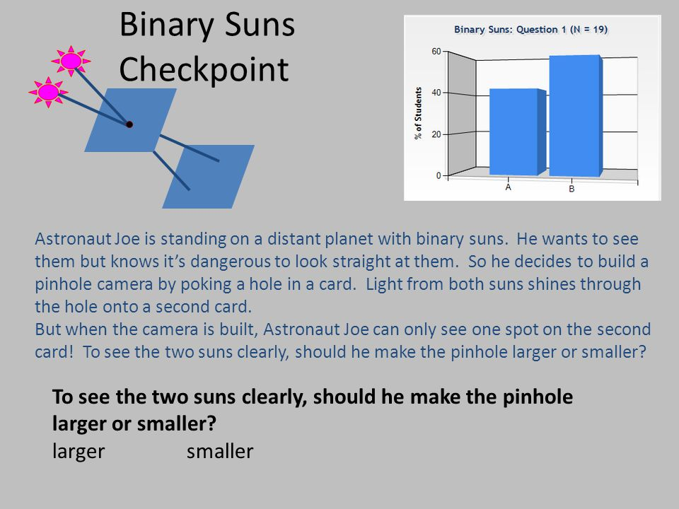 Binary Suns Checkpoint Astronaut Joe is standing on a distant planet with binary suns.