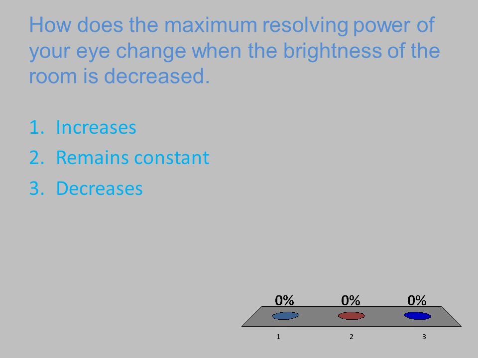 How does the maximum resolving power of your eye change when the brightness of the room is decreased. 1.Increases 2.Remains constant 3.Decreases