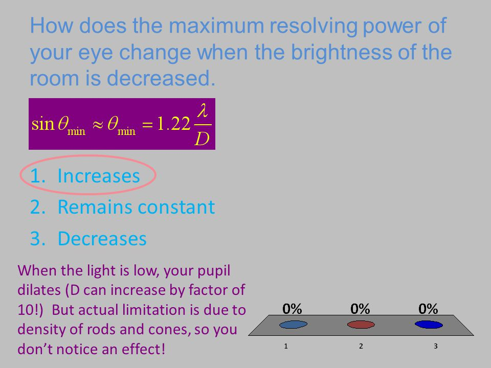 How does the maximum resolving power of your eye change when the brightness of the room is decreased. 1.Increases 2.Remains constant 3.Decreases When