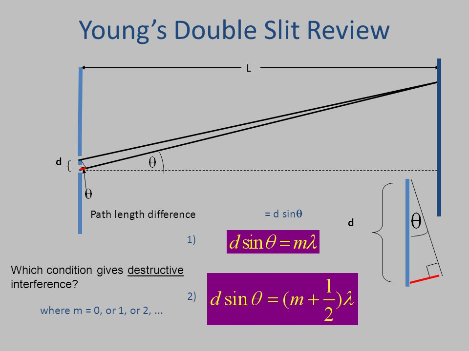 d Path length difference d Young's Double Slit Review L = d sin  2) 1) where m = 0, or 1, or 2,... Which condition gives destructive interference?