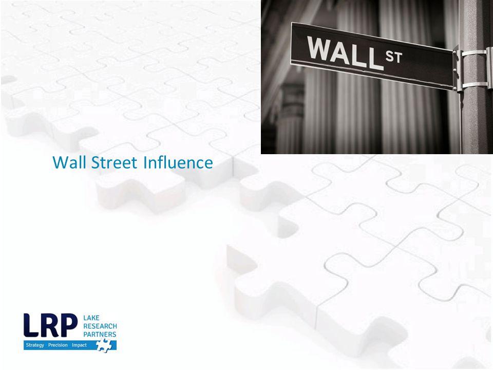 Wall Street Influence