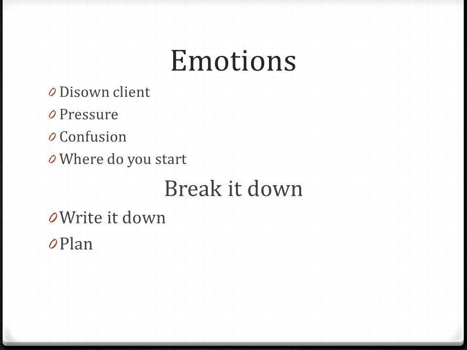 Emotions 0 Disown client 0 Pressure 0 Confusion 0 Where do you start Break it down 0 Write it down 0 Plan
