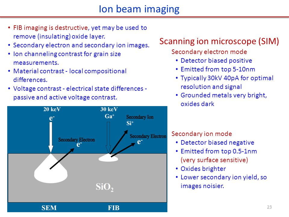 FIB imaging is destructive, yet may be used to remove (insulating) oxide layer.