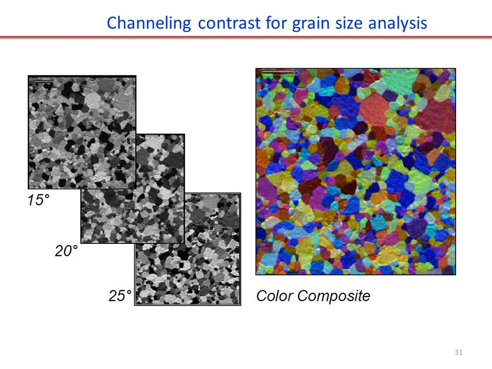 Channeling contrast for grain size analysis 31