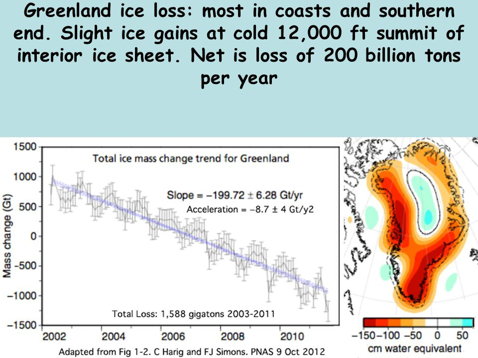 Greenland ice loss: most in coasts and southern end.