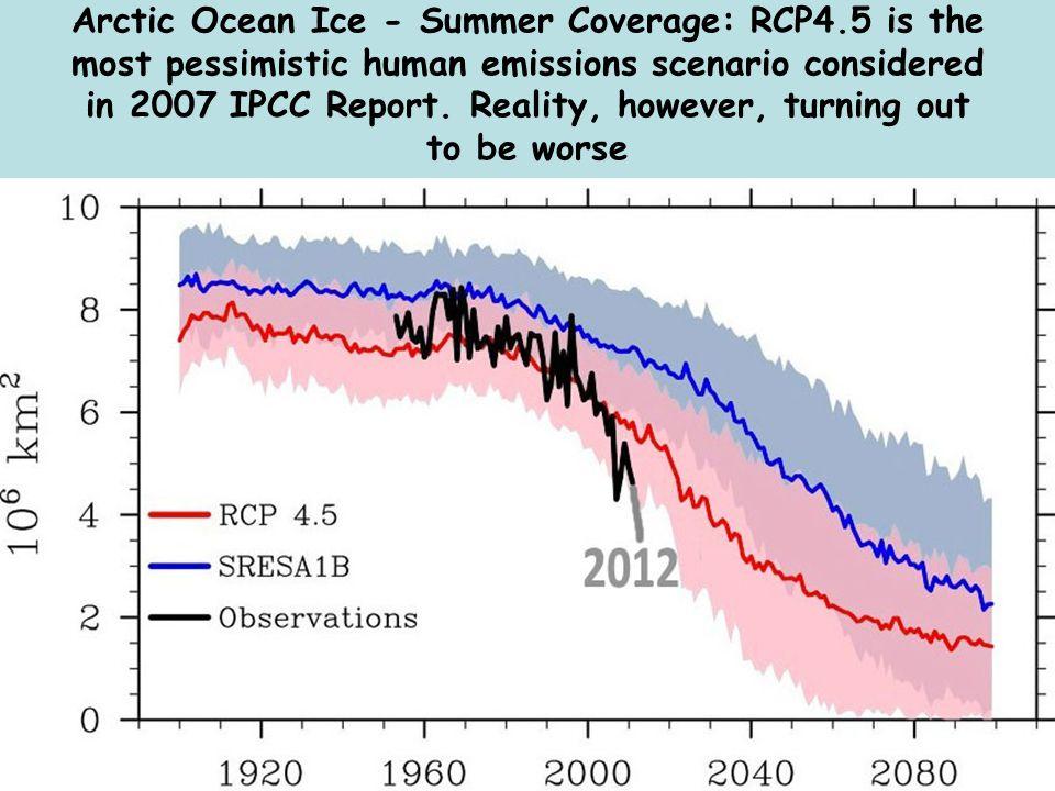 Arctic Ocean Ice - Summer Coverage: RCP4.5 is the most pessimistic human emissions scenario considered in 2007 IPCC Report.