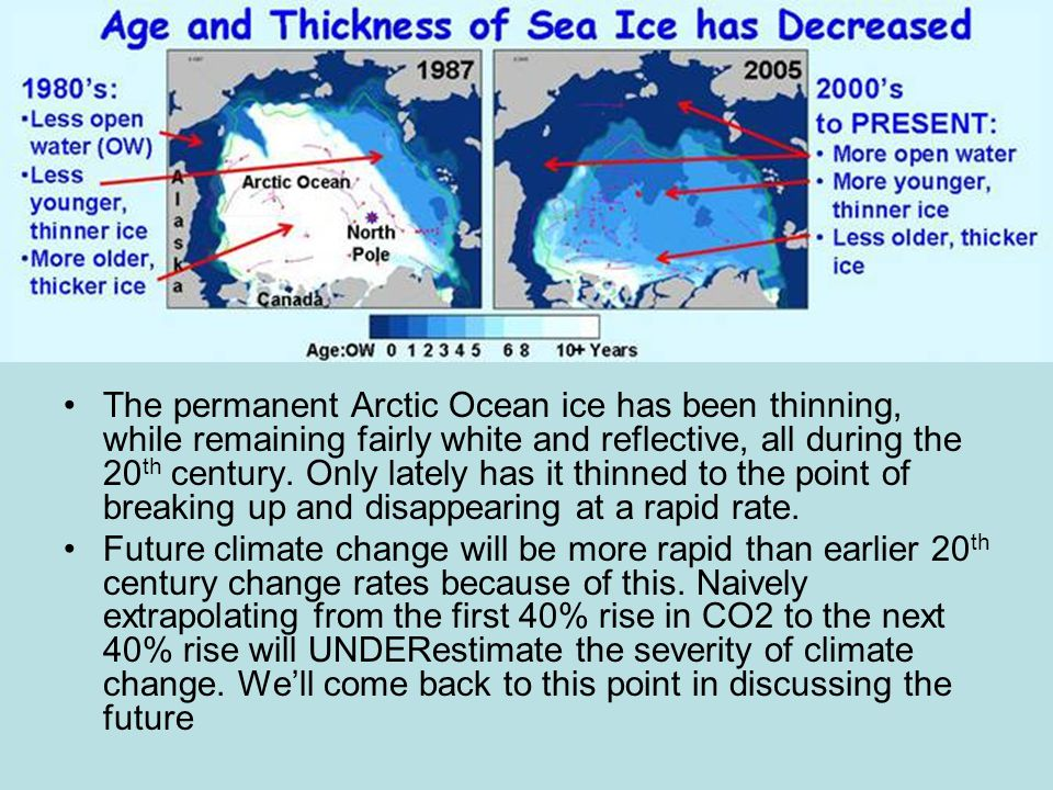 The permanent Arctic Ocean ice has been thinning, while remaining fairly white and reflective, all during the 20 th century.