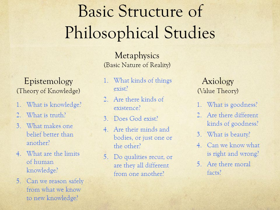 Basic Structure of Philosophical Studies Epistemology (Theory of Knowledge) Metaphysics (Basic Nature of Reality) Axiology (Value Theory) 1.What is kn