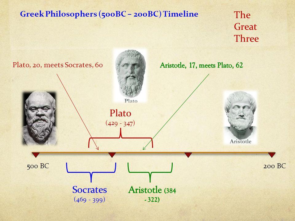 500 BC200 BC Greek Philosophers (500BC – 200BC) Timeline The Great Three Plato (429 - 347) Socrates (469 - 399) Plato, 20, meets Socrates, 60