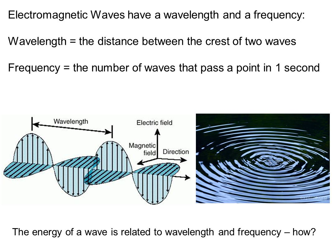 Electromagnetic Waves have a wavelength and a frequency: Wavelength = the distance between the crest of two waves Frequency = the number of waves that