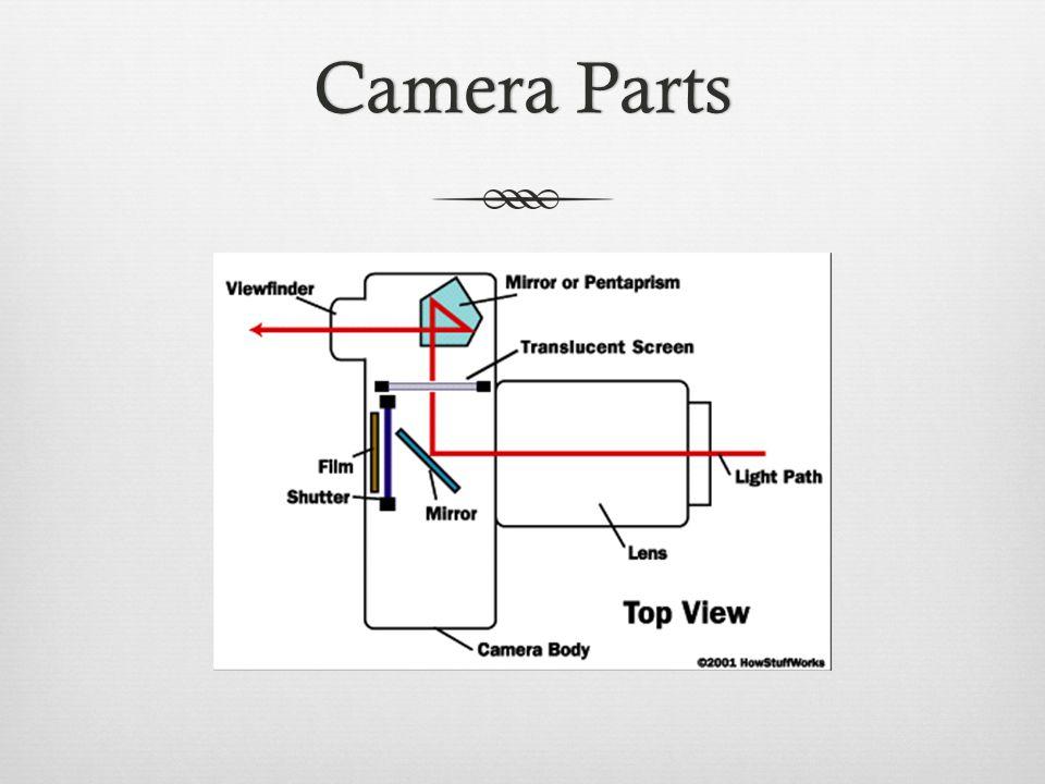 Camera PartsCamera Parts