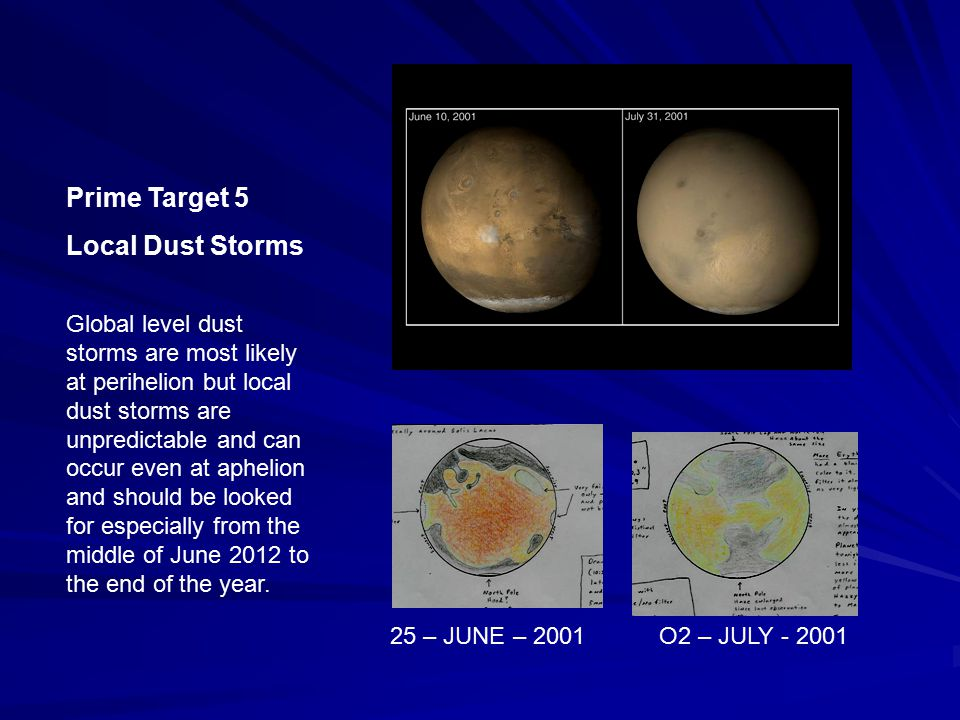 25 – JUNE – 2001 O2 – JULY - 2001 Prime Target 5 Local Dust Storms Global level dust storms are most likely at perihelion but local dust storms are unpredictable and can occur even at aphelion and should be looked for especially from the middle of June 2012 to the end of the year.