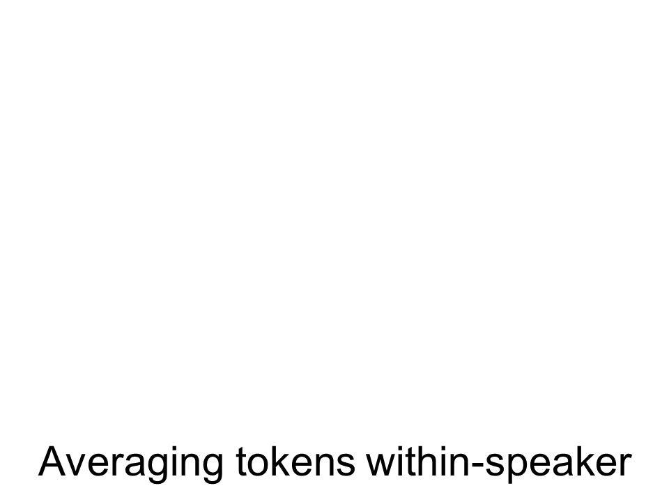 Averaging tokens within-speaker