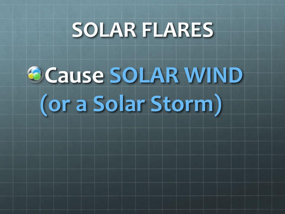 SOLAR FLARES Cause SOLAR WIND (or a Solar Storm)