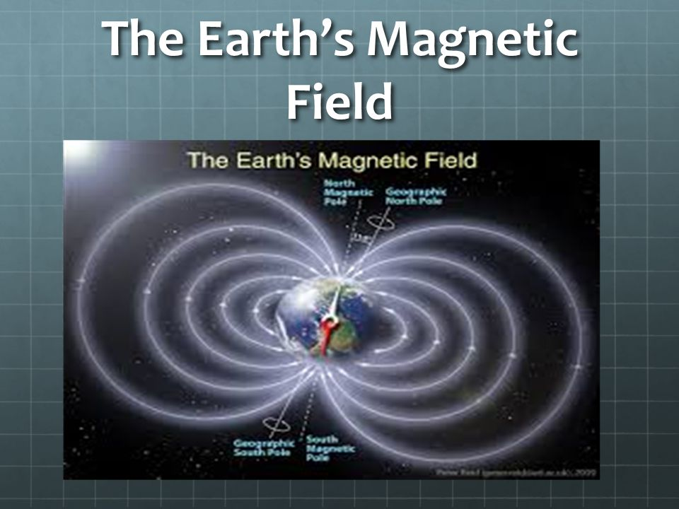 The Earth's Magnetic Field