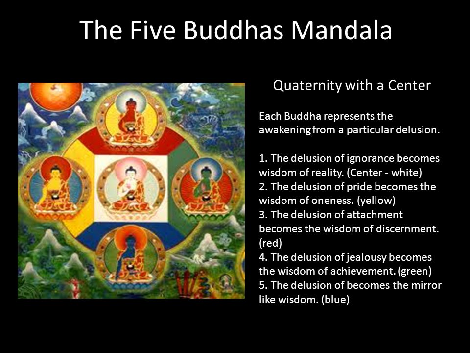 The Five Buddhas Mandala Quaternity with a Center Each Buddha represents the awakening from a particular delusion.
