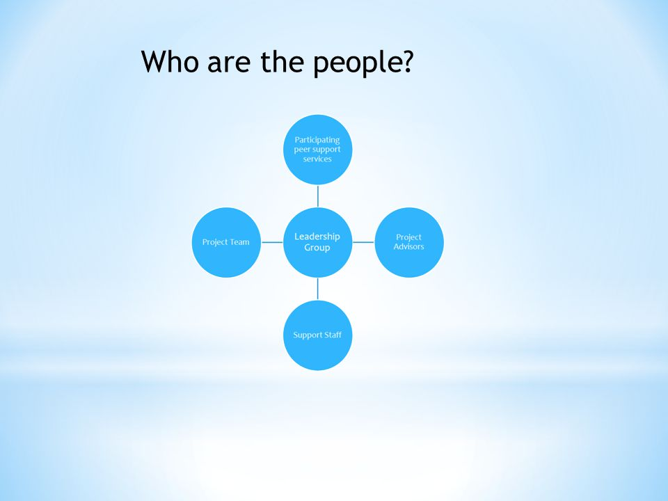 Who are the people