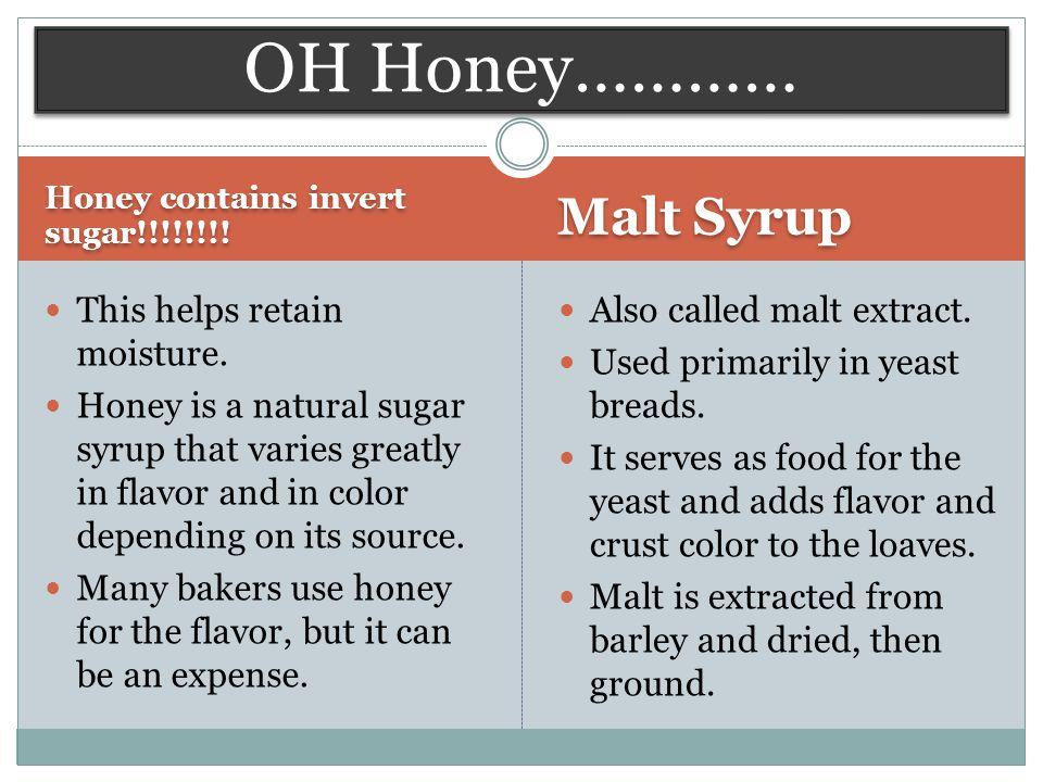 Honey contains invert sugar!!!!!!!. Malt Syrup This helps retain moisture.