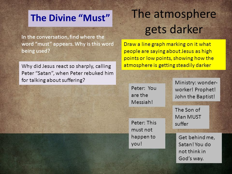 The atmosphere gets darker The Divine Must In the conversation, find where the word must appears.