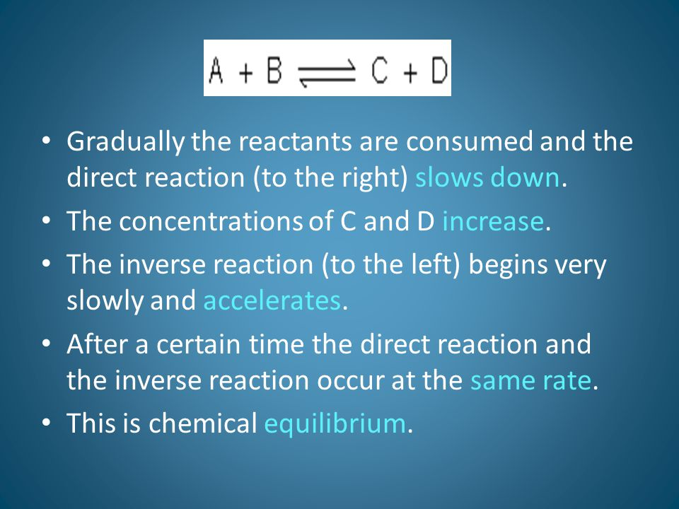 Gradually the reactants are consumed and the direct reaction (to the right) slows down.