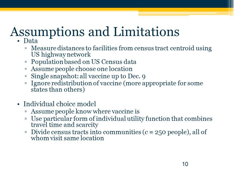 Assumptions and Limitations Data ▫Measure distances to facilities from census tract centroid using US highway network ▫Population based on US Census data ▫Assume people choose one location ▫Single snapshot: all vaccine up to Dec.