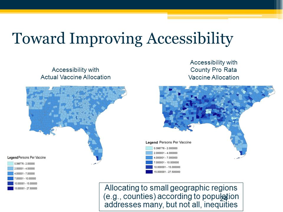 Toward Improving Accessibility 24 Accessibility with Actual Vaccine Allocation Accessibility with County Pro Rata Vaccine Allocation Allocating to small geographic regions (e.g., counties) according to population addresses many, but not all, inequities