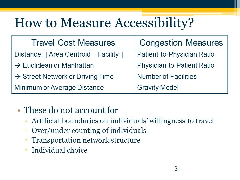 How to Measure Accessibility.