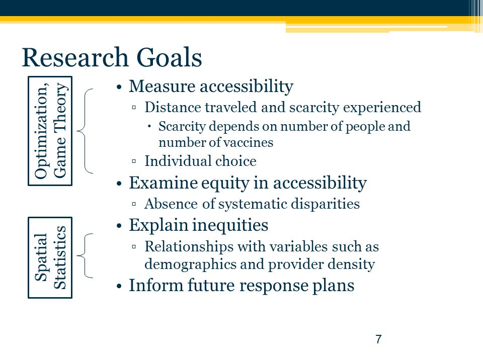Research Goals Measure accessibility ▫Distance traveled and scarcity experienced  Scarcity depends on number of people and number of vaccines ▫Individual choice Examine equity in accessibility ▫Absence of systematic disparities Explain inequities ▫Relationships with variables such as demographics and provider density Inform future response plans 7 Optimization, Game Theory Spatial Statistics