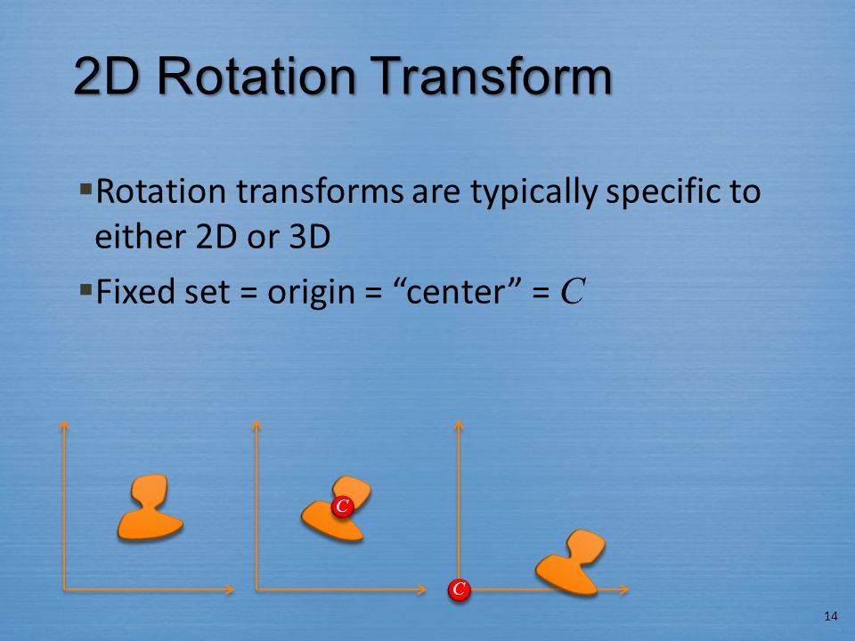 2D Rotation Transform  Rotation transforms are typically specific to either 2D or 3D  Fixed set = origin = center = C 14 C C