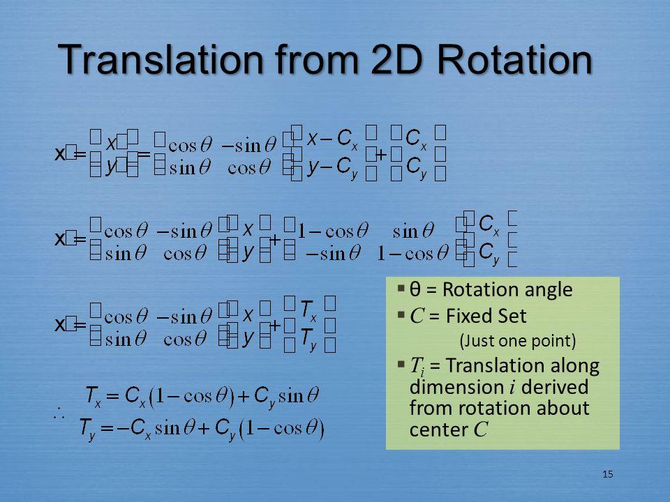  θ = Rotation angle  C = Fixed Set (Just one point)  T i = Translation along dimension i derived from rotation about center C 15 Translation from 2