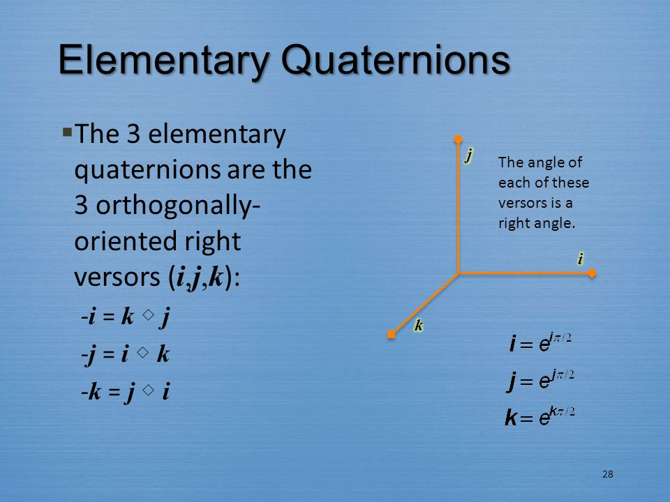 28 Elementary Quaternions The angle of each of these versors is a right angle.
