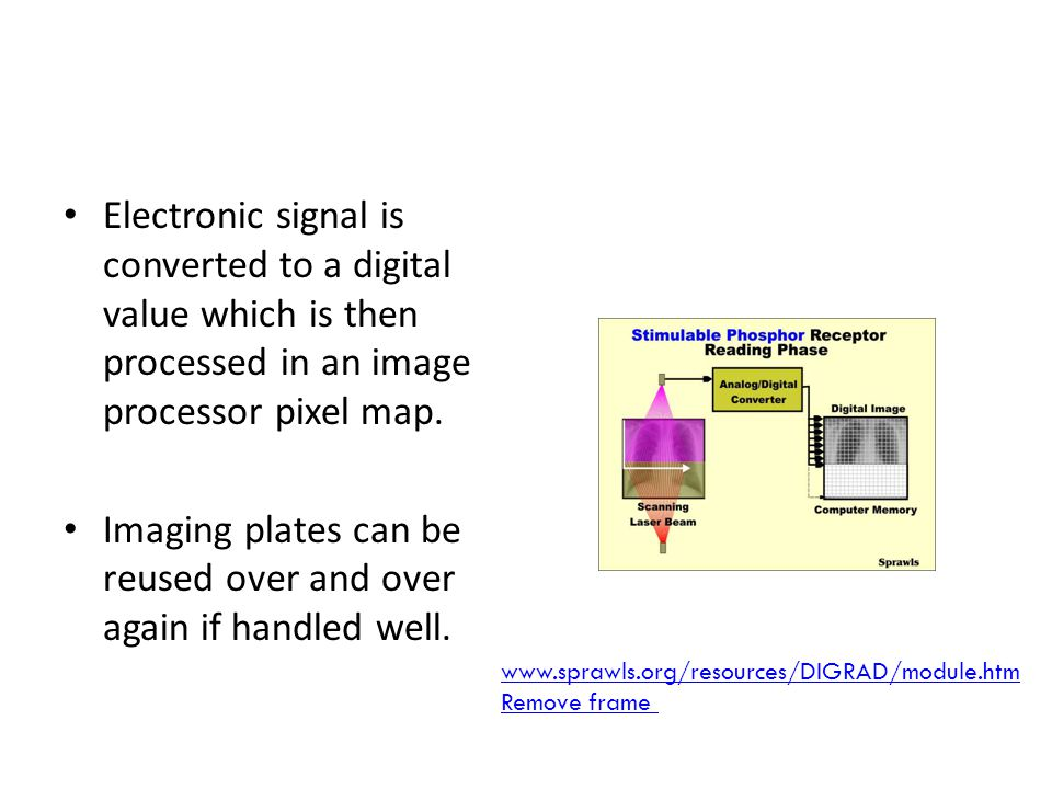 Electronic signal is converted to a digital value which is then processed in an image processor pixel map.