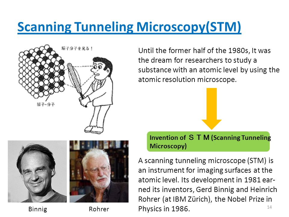 Until the former half of the 1980s, It was the dream for researchers to study a substance with an atomic level by using the atomic resolution microscope.