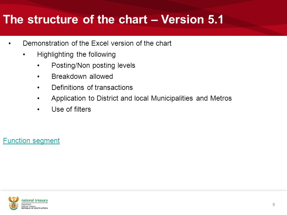9 The structure of the chart – Version 5.1 Demonstration of the Excel version of the chart Highlighting the following Posting/Non posting levels Breakdown allowed Definitions of transactions Application to District and local Municipalities and Metros Use of filters Function segment