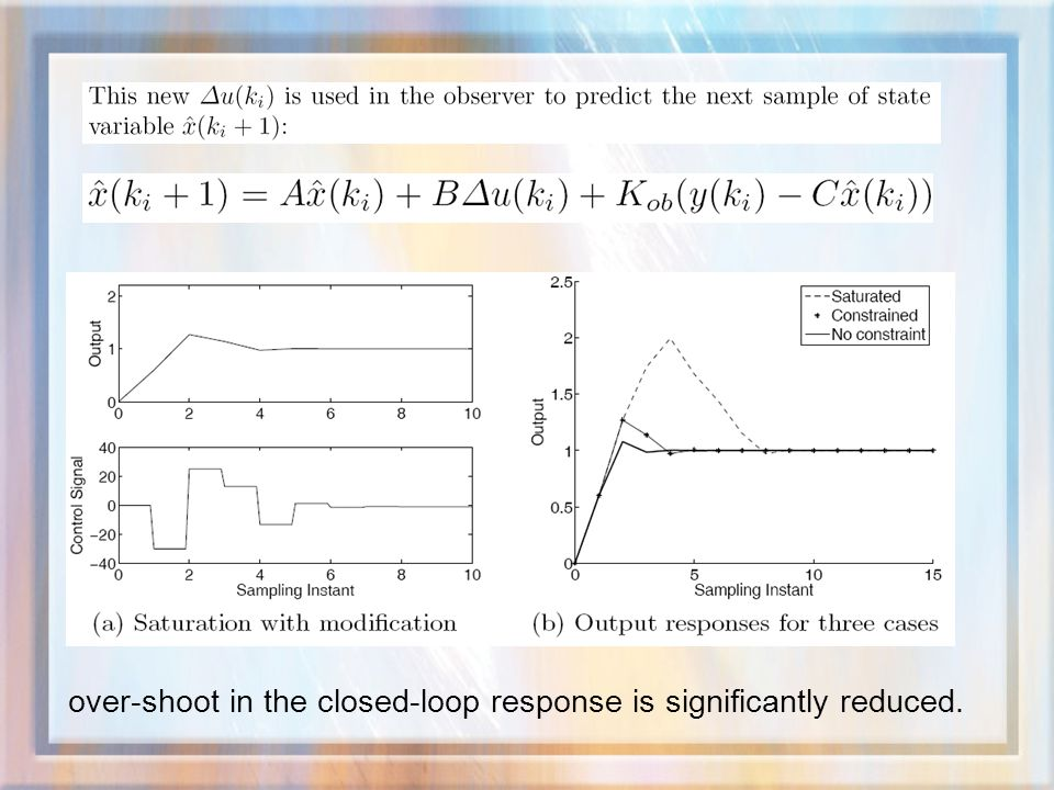 over-shoot in the closed-loop response is significantly reduced.