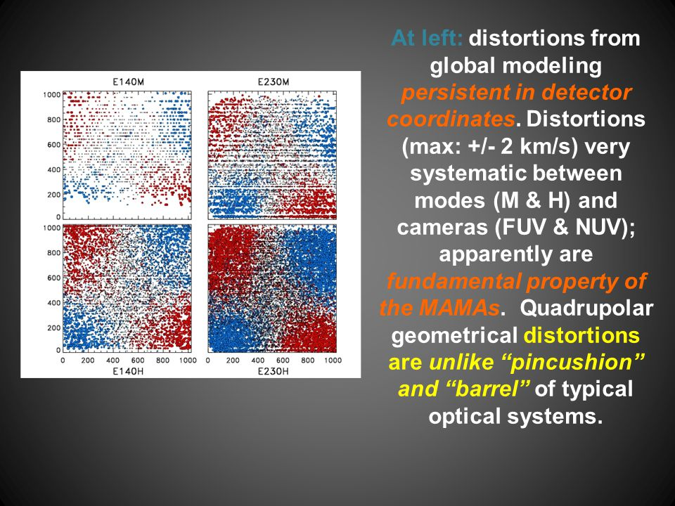 At left: distortions from global modeling persistent in detector coordinates.