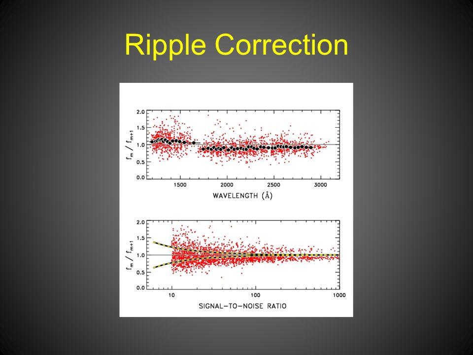 Ripple Correction