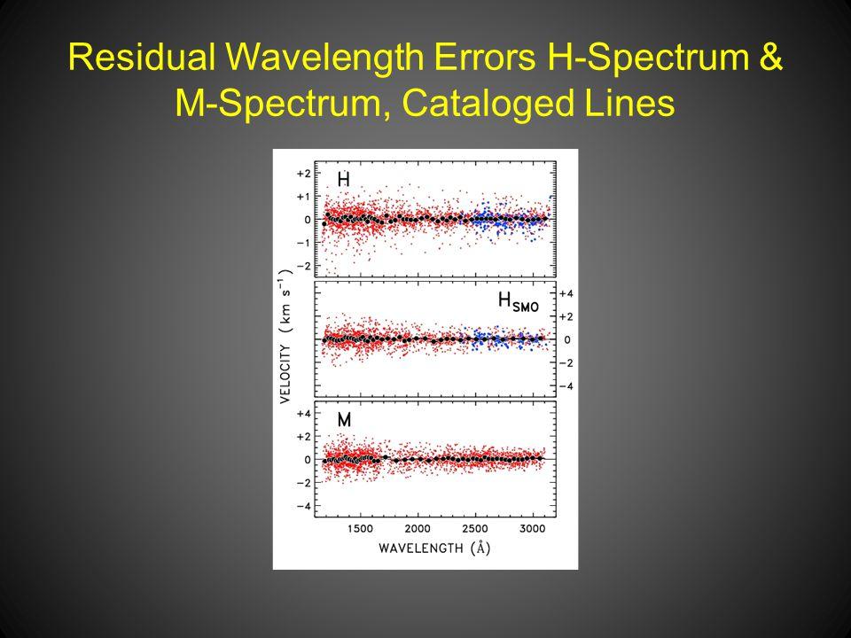Residual Wavelength Errors H-Spectrum & M-Spectrum, Cataloged Lines