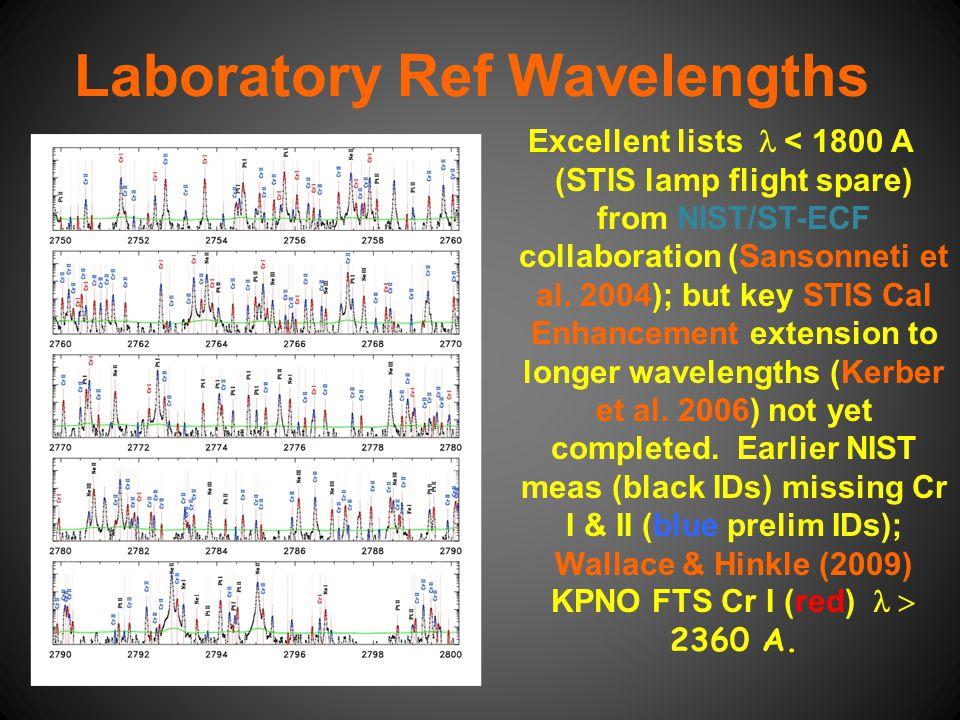 Laboratory Ref Wavelengths Excellent lists  < 1800 A (STIS lamp flight spare) from NIST/ST-ECF collaboration (Sansonneti et al.