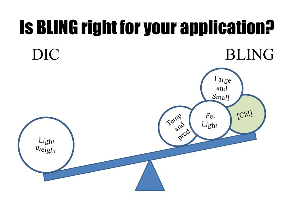 Temp and prod. Is BLING right for your application.
