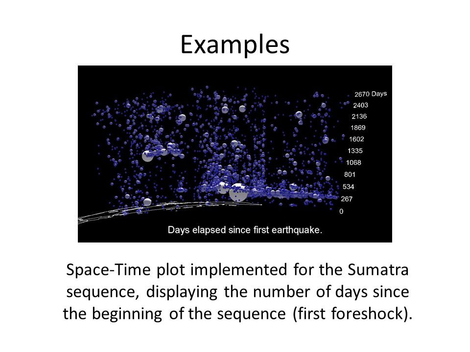 Examples Space-Time plot implemented for the Sumatra sequence, displaying the number of days since the beginning of the sequence (first foreshock).