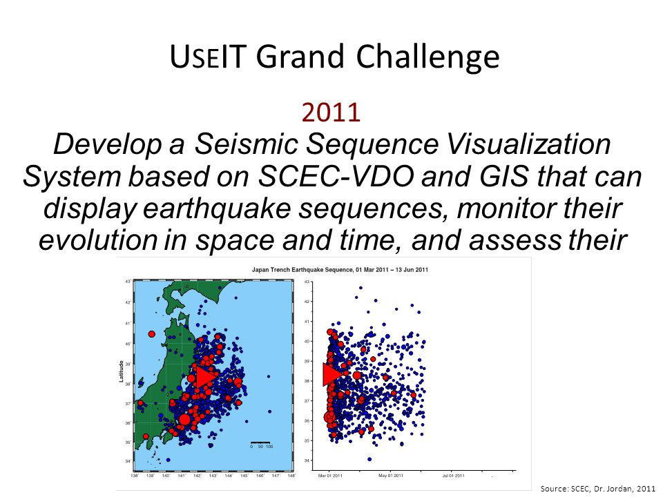 U SE IT Grand Challenge 2011 Develop a Seismic Sequence Visualization System based on SCEC-VDO and GIS that can display earthquake sequences, monitor their evolution in space and time, and assess their hazards and risks.